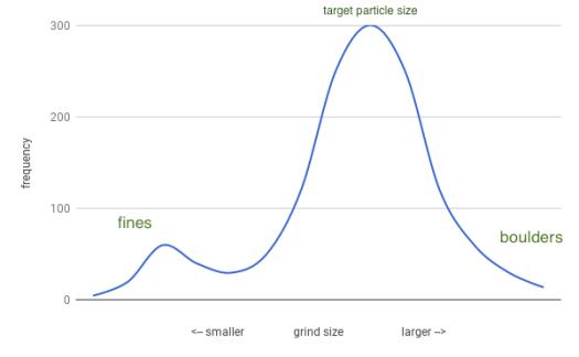 particle+size+distribution