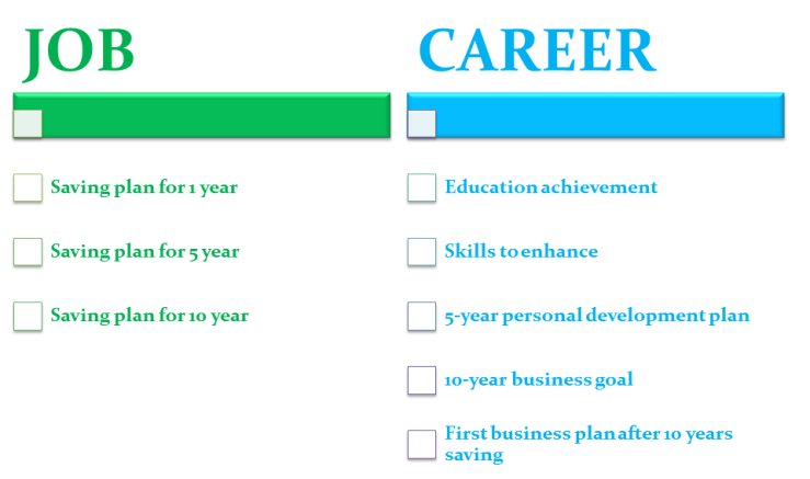 plan-job-vs-career2.png